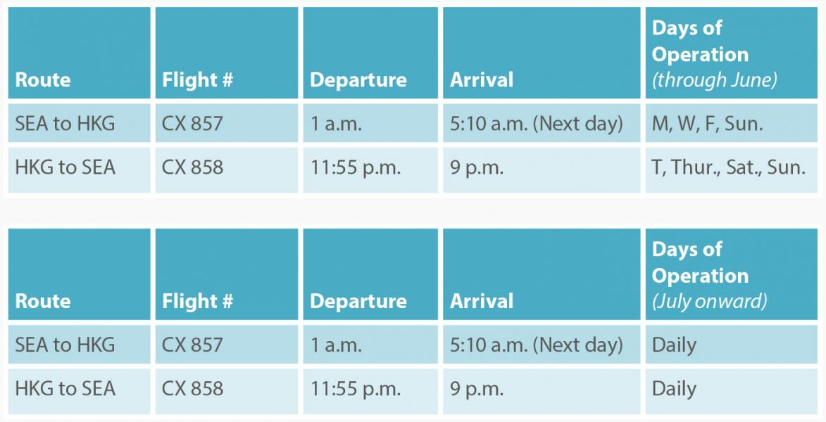 Flight table: Cathay Pacific HKG SEA schedule