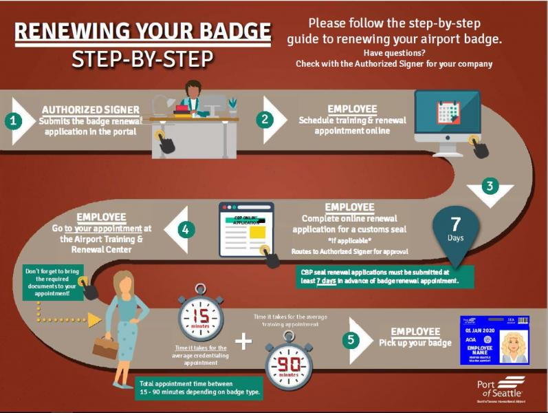 Renewal Badge Process   Port of Seattle