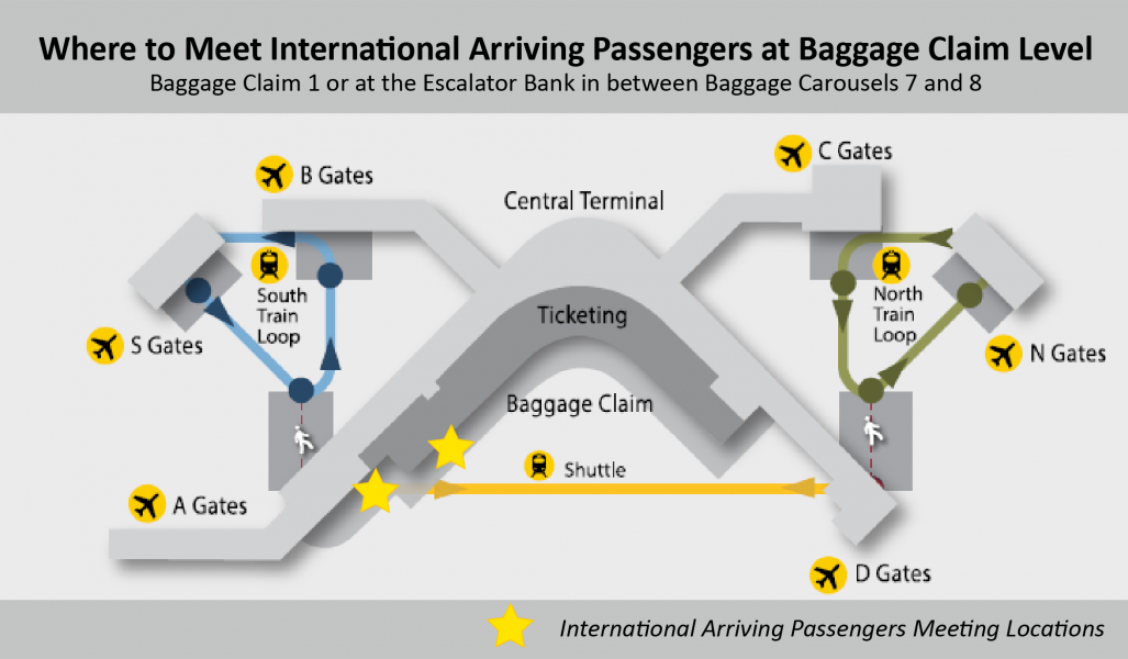 Meeting International Passengers Map