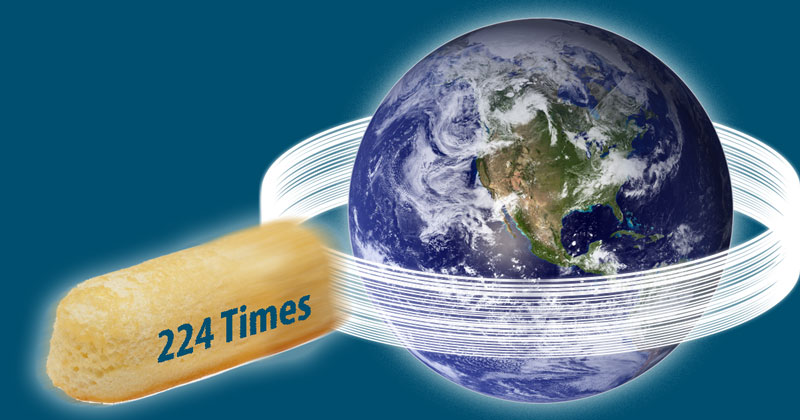 5 million metric tons would make enough Twinkies to circle the Earth about 224 times.