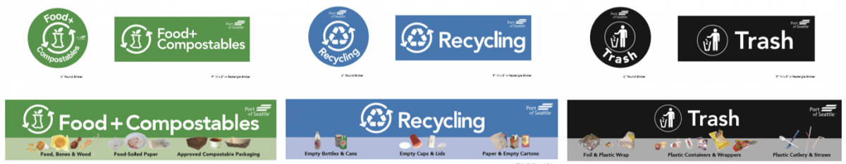 Three-stream waste decals and labels