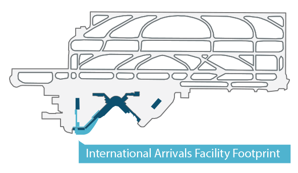 International Arrivals Footprint